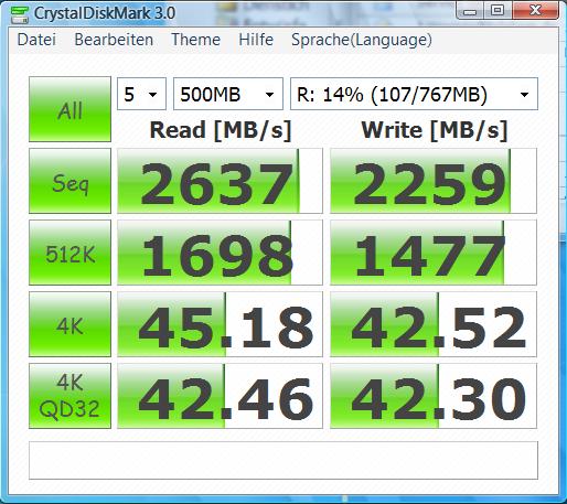 CDM RAM-Disk
