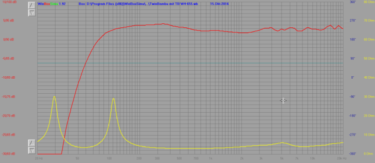 Frequenzgang TwinBambu mit TB W4-655.wbp -750x327